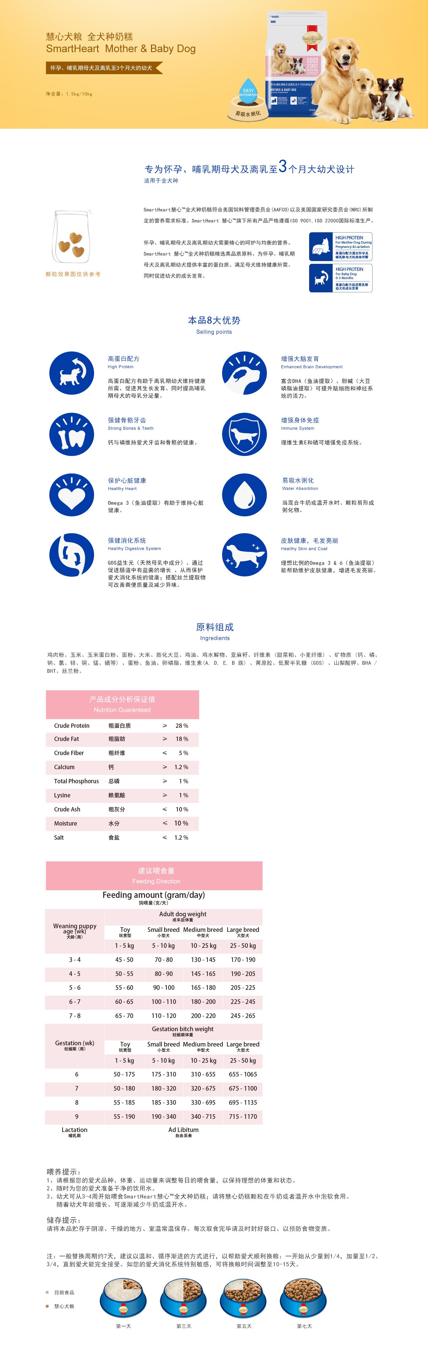 产品详情-SH全犬种奶糕_03.jpg